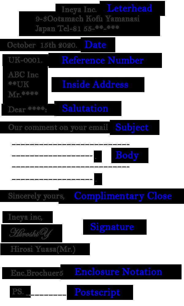 アメリカ式ビジネスレター